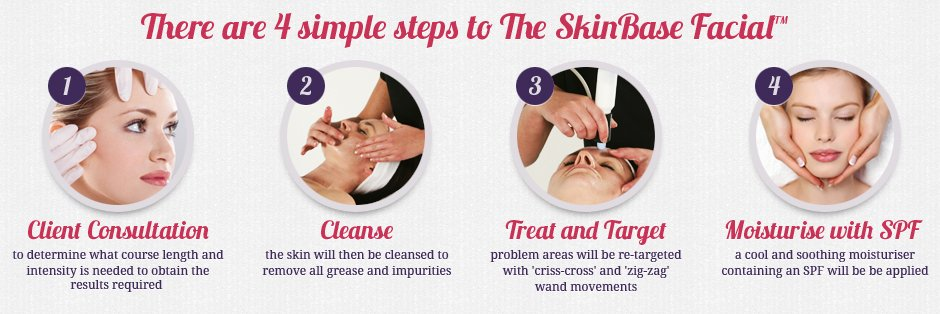 microdermabrasion four step process